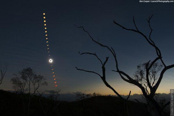 Już niebawem częściowe zaćmienie Słońca